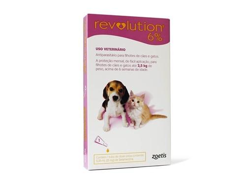 Revolution Indiv.  15mg Cães e Gatos  até 2,5kg