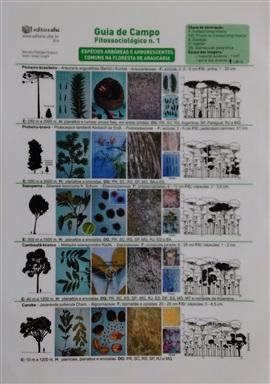 Guia de campo fitossociológico - 1 e 2